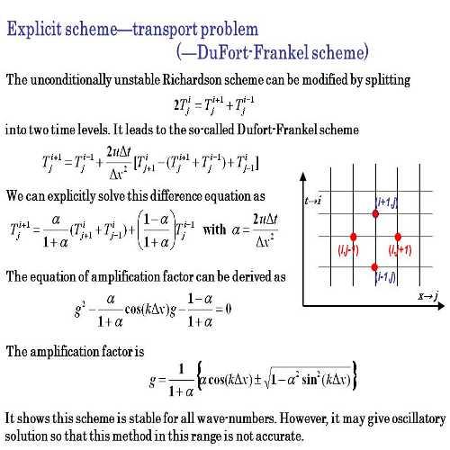 حل معادله حرارت دوبعدی باروش صریح وضمنی