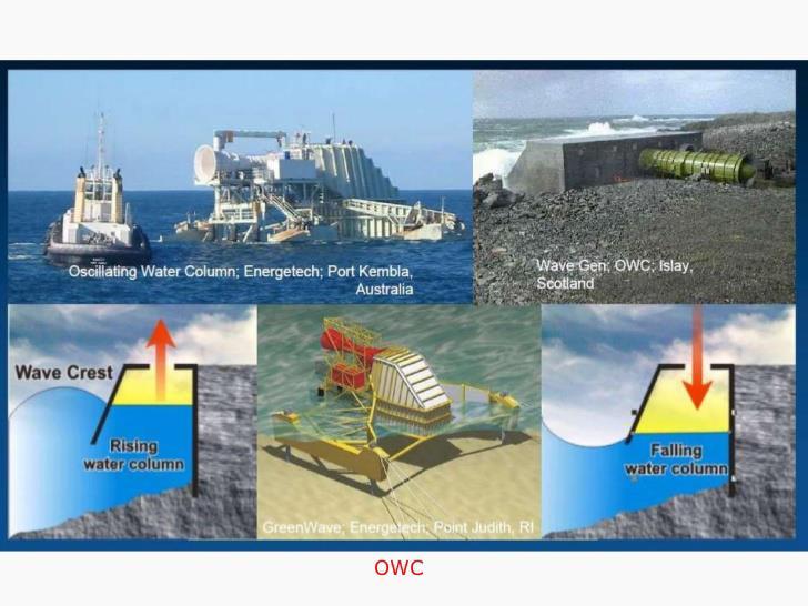کنفرانس انرژی های تجدید پذیر